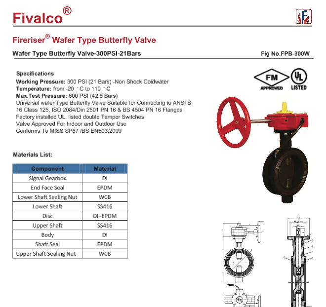 ERFLY-VALVE-WAFER-TYPE-FPB-300W Nibco Erfly Valve Wiring Diagram on